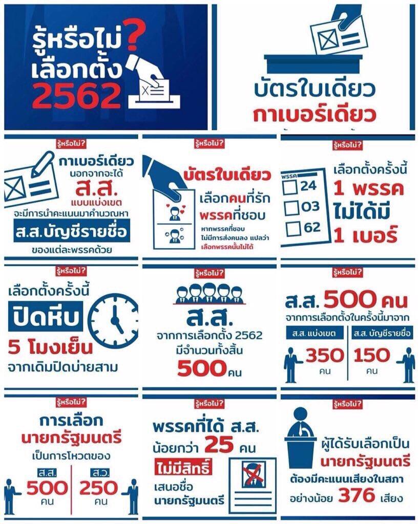 HomeSick's photo on #ไทยรัฐเลือกตั้ง62