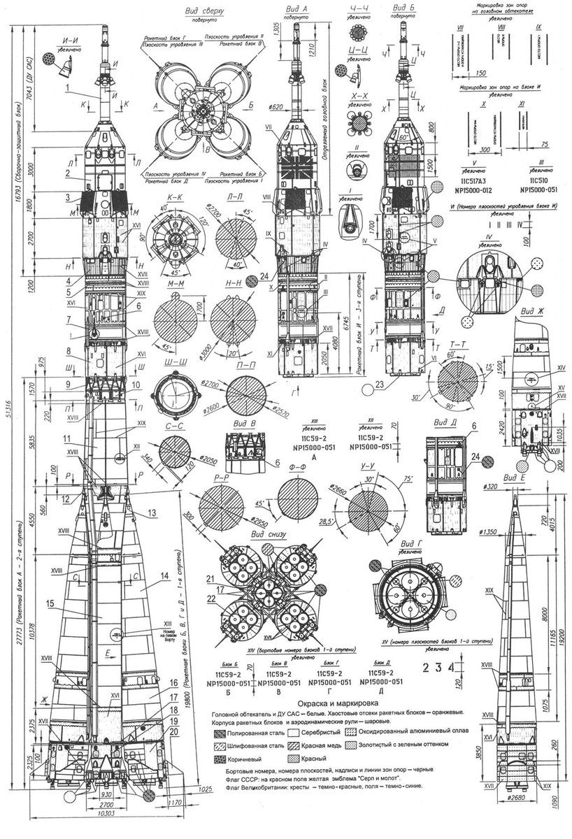 Actually, speaking of rocket schematics and designs ... I found this file on my PC yesterday when I was cleaning it out.  It&#39;s the #Soyuz! <br>http://pic.twitter.com/Fb1nym34dL