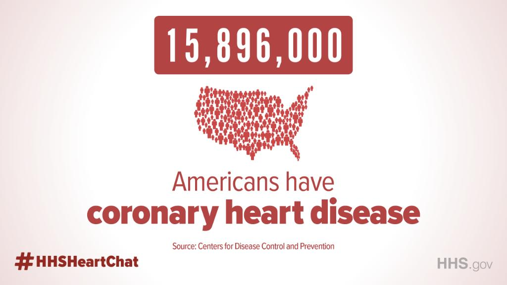 Q1: What is #HeartDisease? #HHSHeartChat