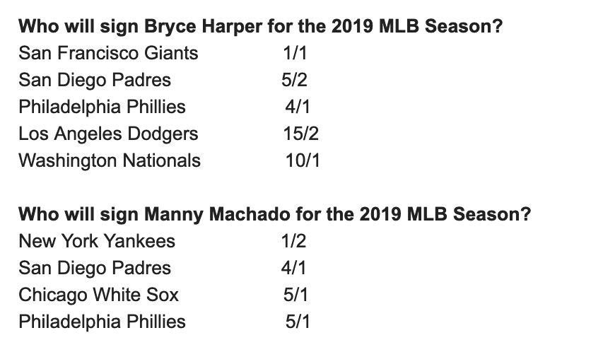 New Favorite for Bryce Harper 👀