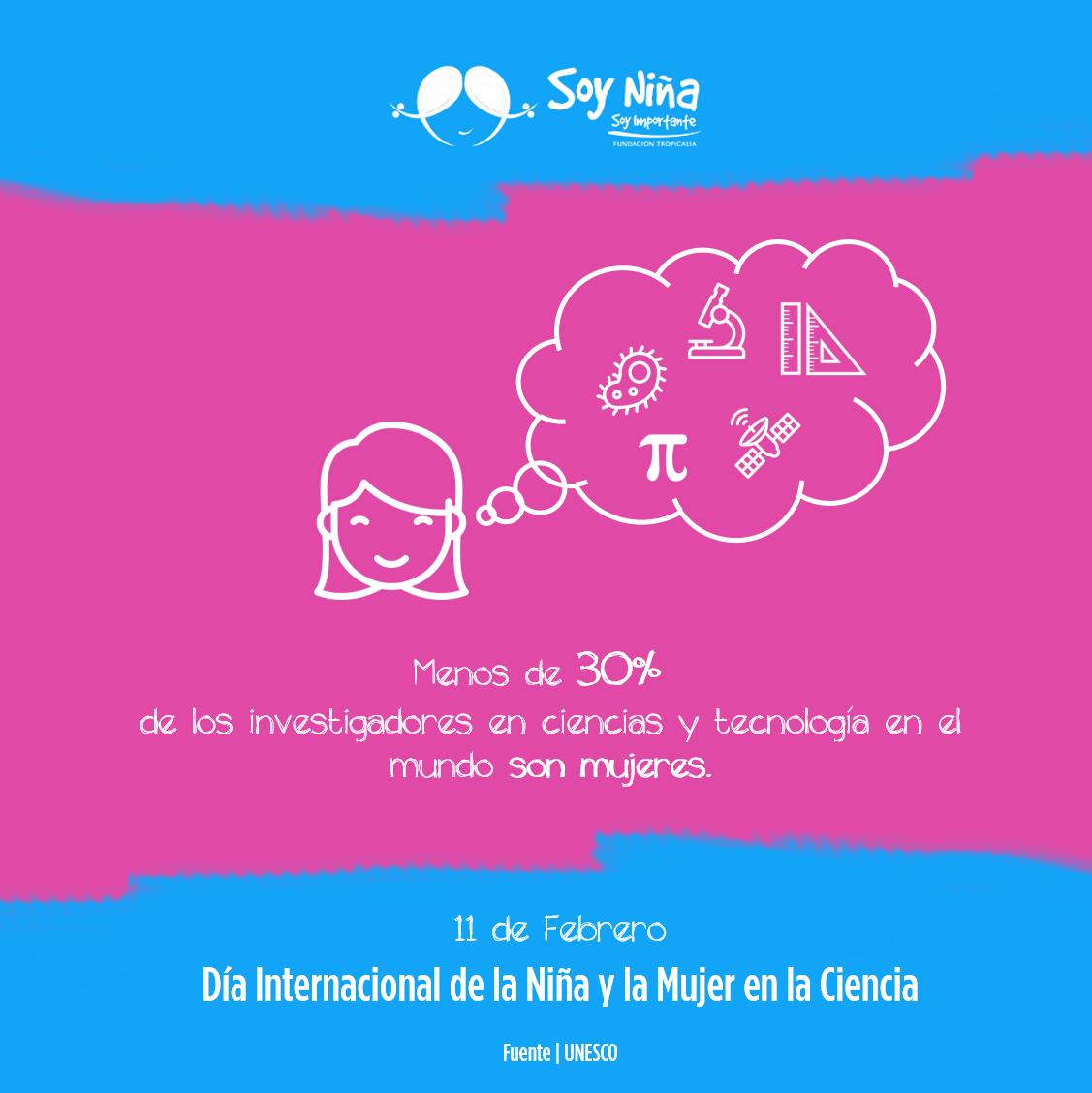Fundación Tropicalia's photo on Menos del 30%