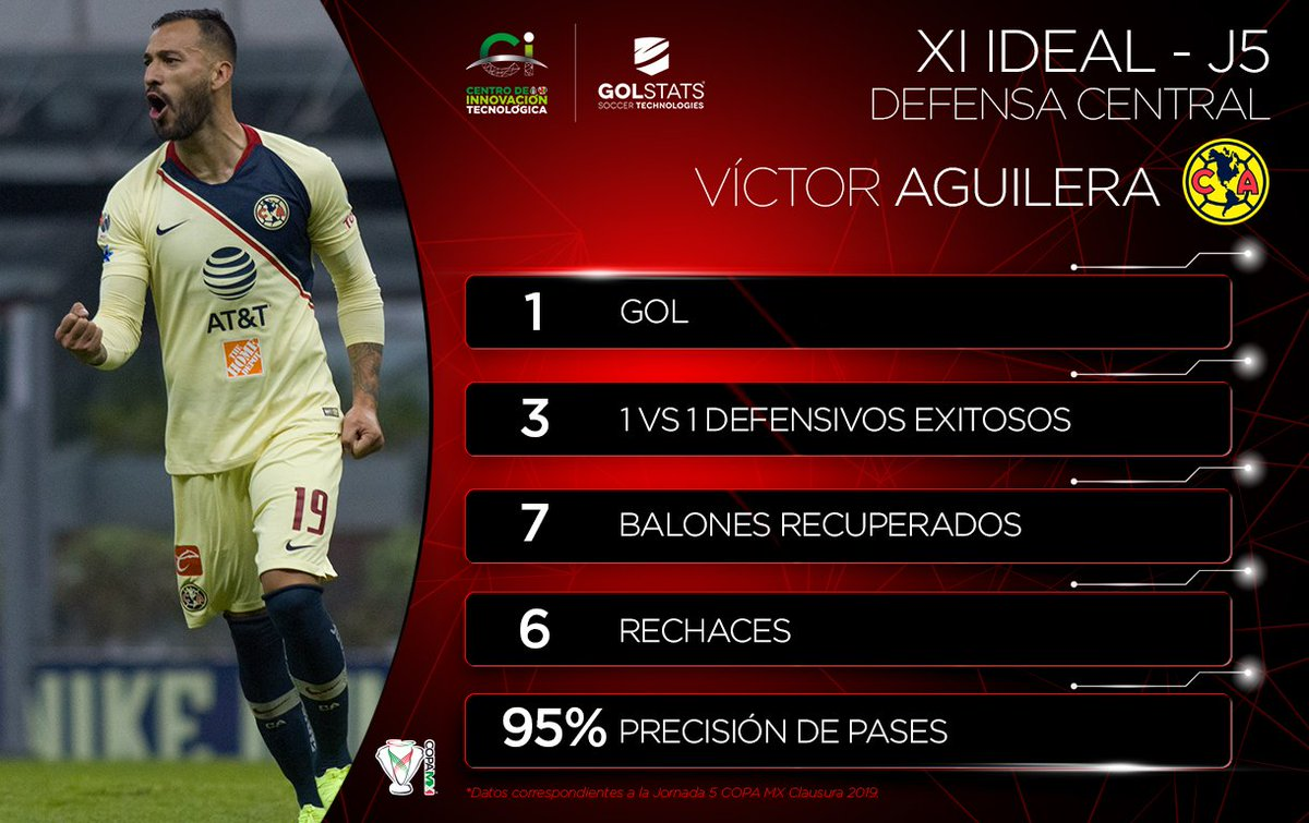 Copa MX's photo on #11Ideal