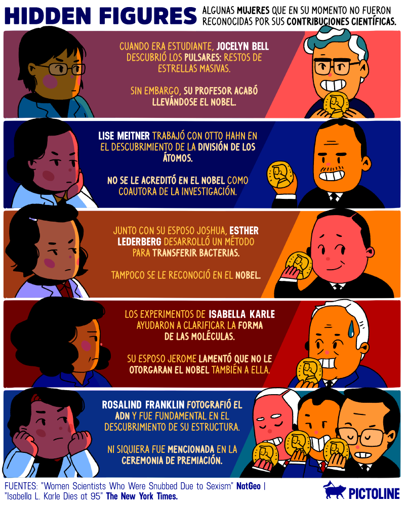 pictoline's photo on #mujeresenciencia