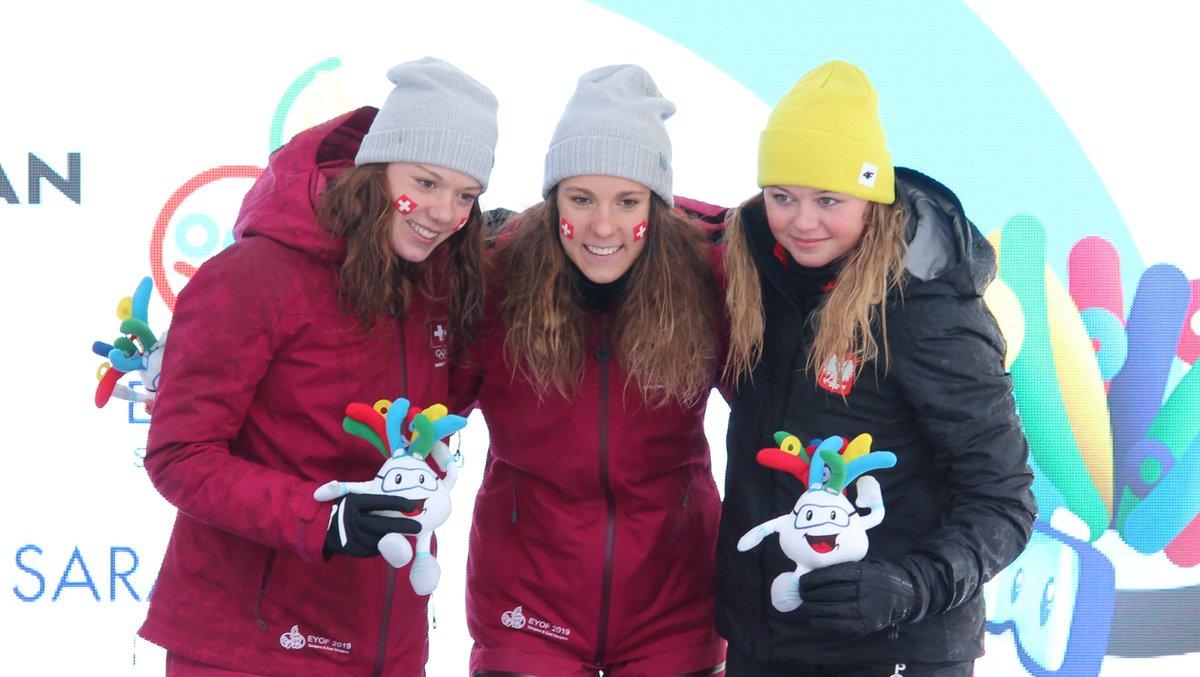 Swiss Olympic Team @swissteam
