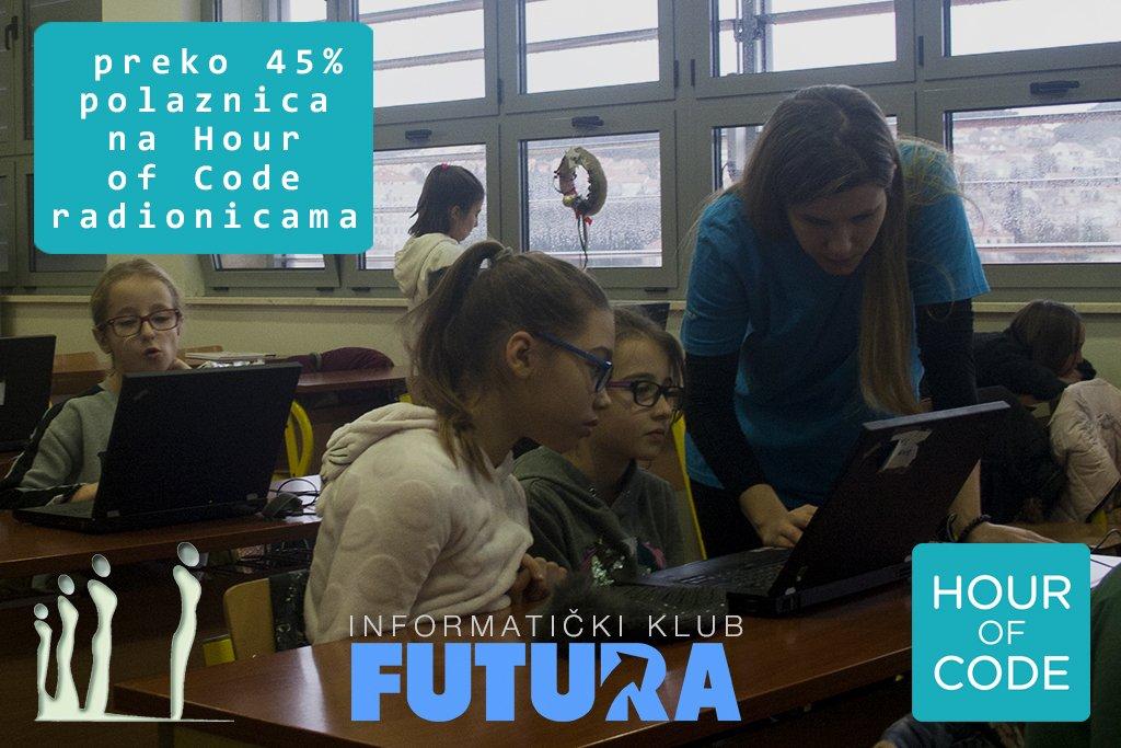 Futura Dubrovnik's photo on #GirlsinScience