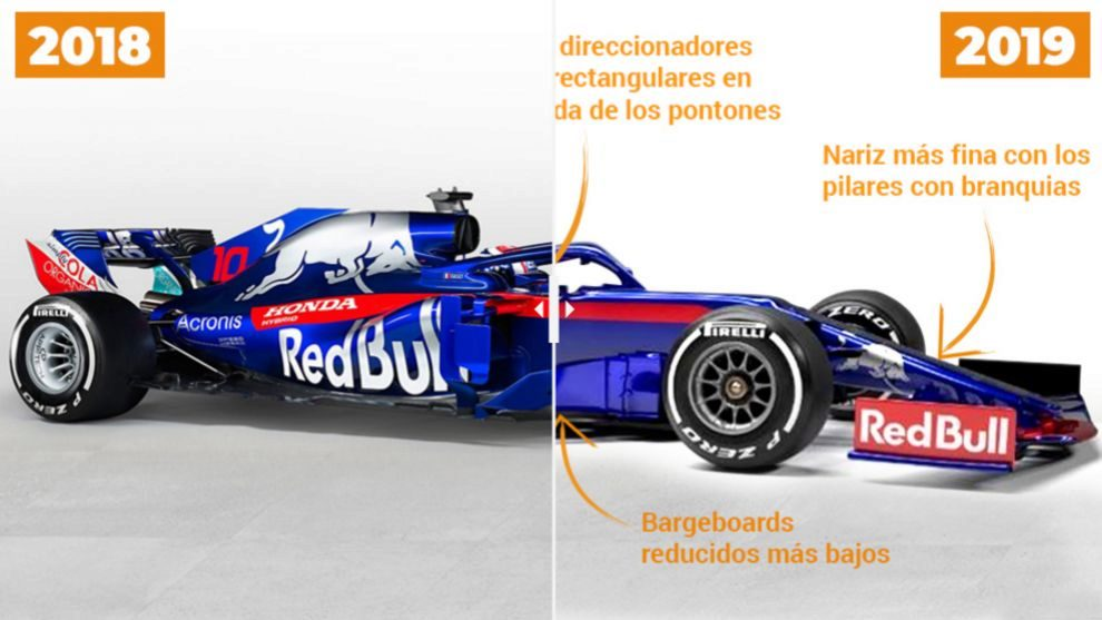 Fanáticos F-1's photo on toro rosso