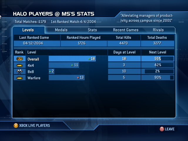 Halo 3 matchmaking stats Dating op 51