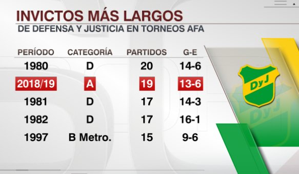 SportsCenter's photo on lo de defensa