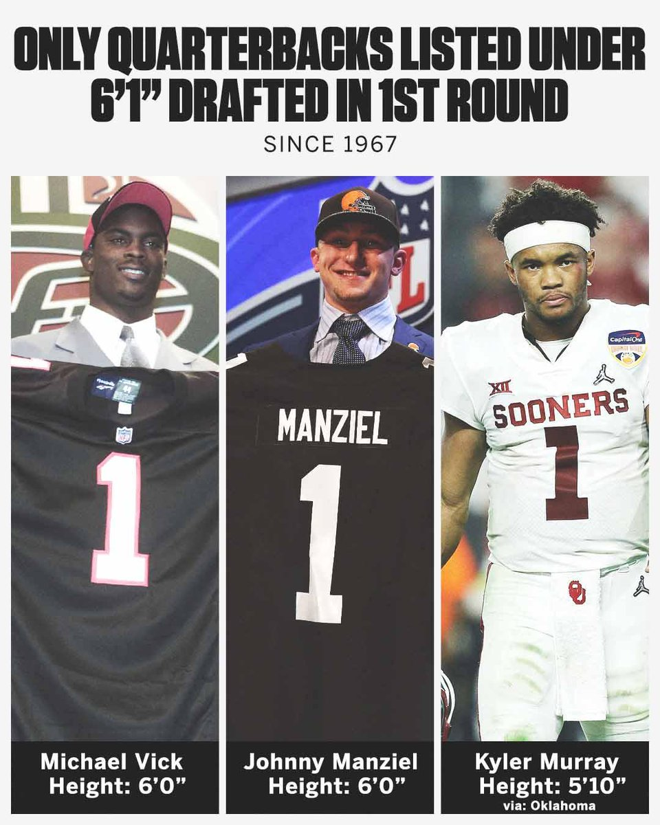 NFL on ESPN's photo on kyler murray