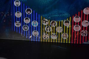 Zazoom Info's photo on #televoto