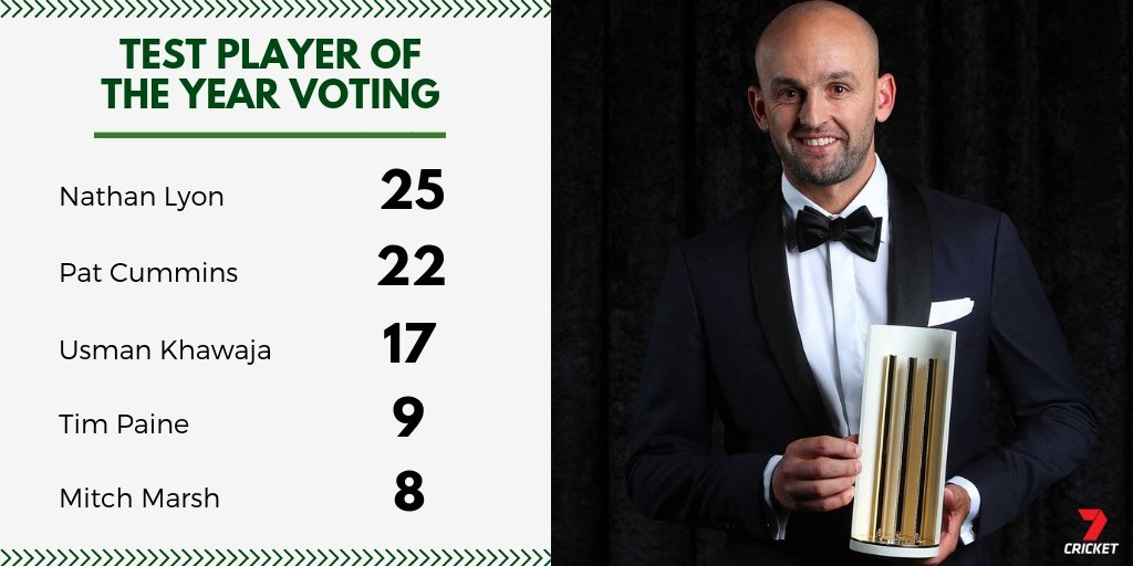 #7Cricket's photo on #auscricketawards