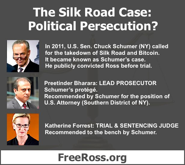 Did you know? This + whole case rife with abuse & violations = 2 LIFE sentences plus 40yrs for a FIRST-time offender with all NON-violent offenses! You can help at https://FreeRoss.org/petition  #FreeRoss