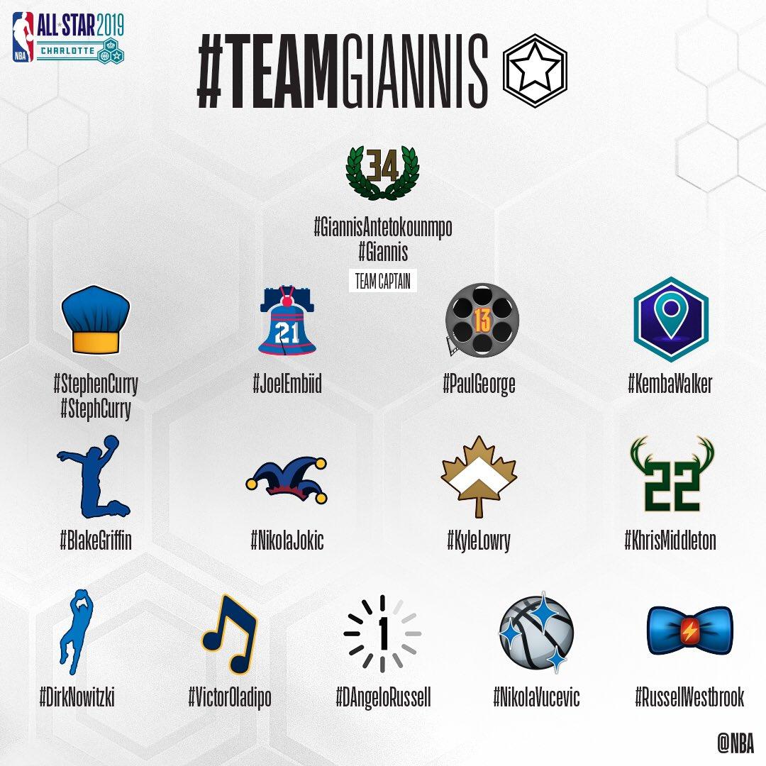 The #TeamGiannis #NBAAllstar hashtag emojis  #GiannisAntetokounmpo #StephenCurry #JoelEmbiid #PaulGeorge #KembaWalker  #BlakeGriffin #NikolaJokic #KyleLowry #KhrisMiddleton #DirkNowitzki #VictorOladipo #DAngeloRussell #NikolaVucevic #RussellWestbrook