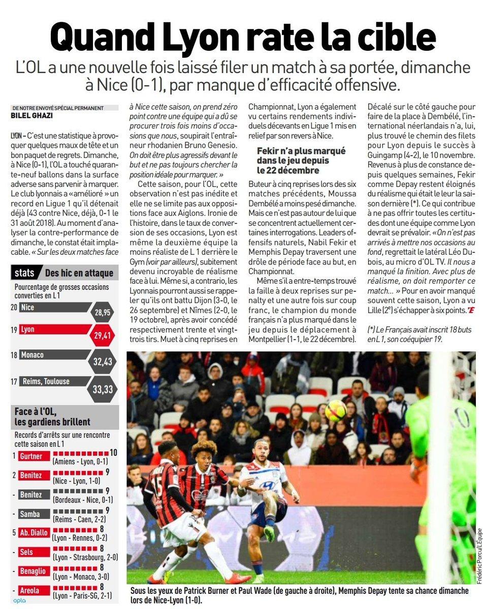 Cédric Rocancourt's photo on #OGCNOL