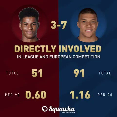 Squawka Football's photo on Rashford