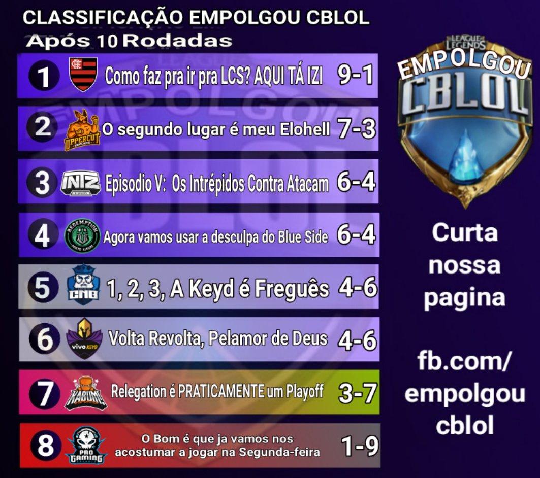 LoL Esports BR 🇧🇷  CBLoL on Twitter