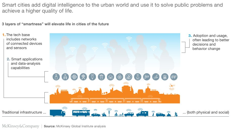China is building 19 'supercity clusters' https://t.co/1r5H9pedLi #economics #growth