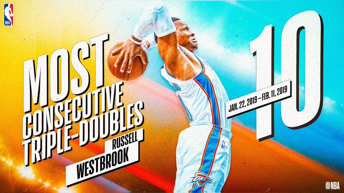 10 STRAIGHT TRIPLE-DOUBLES for @russwest44... the most in @NBAHistory!   #RussellWestbrook #ThunderUp