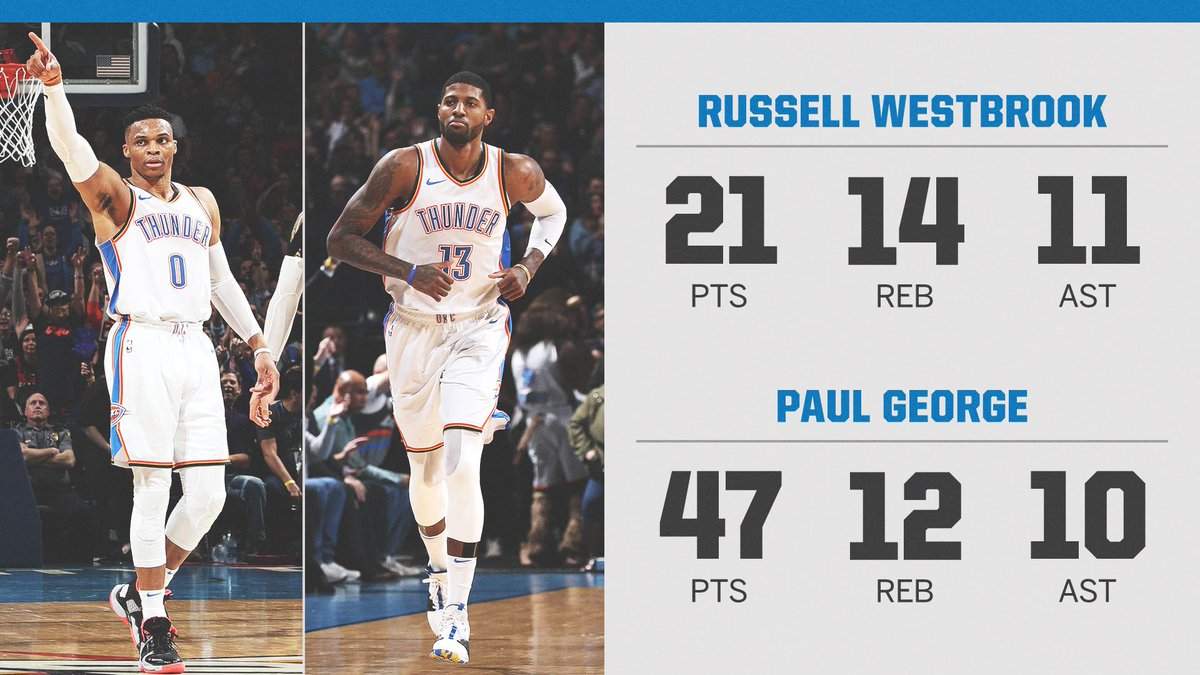 NBA on ESPN's photo on Russ and PG