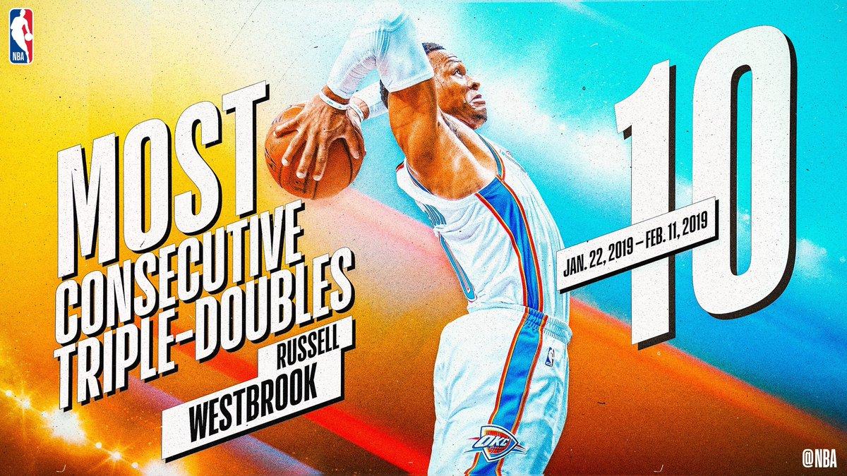#WestbrookMode  HISTORIC TEN STRAIGHT TRIPLE-DOUBLES FOR RUSSELL WESTBROOK 🔥🔥🔥  #Russell #Westbrook #RussellWestbrook #TripleDoubleAlert #MrTripleDouble #TripleDoubleKing #Hist0ry #Thunder #OKC #MVP  ⚡️2019.02.12⚡️