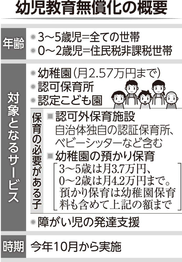 公明党広報's photo on 無償化