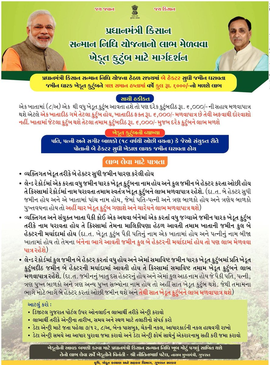 Here is all that you would like to know about the PM Kisan Samman Nidhi Scheme launched with a view to provide income support of Rs.6000 per year to all Small and Marginal landholding farmer families having cultivable land upto 2 hectares #PMKisan