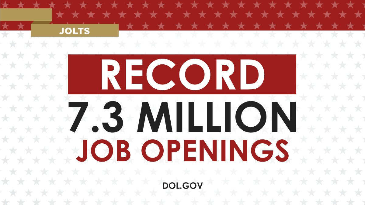 Two new records for the @POTUS economy: All-time high 7.3 million job openings, and 10 straight months with more job openings than job seekers.
