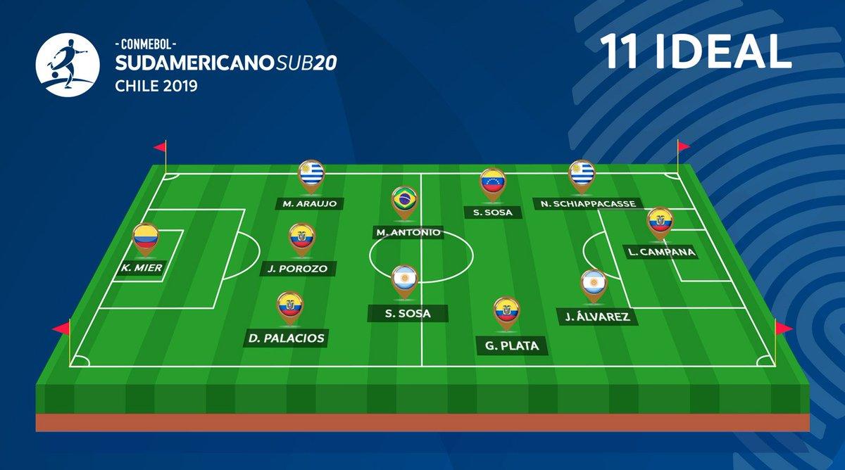 Dos argentinos en el equipo ideal del Sudamericano