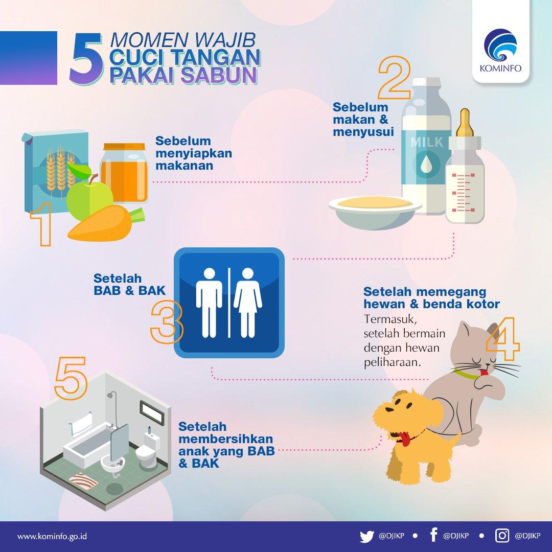 Generasi Bersih Dan Sehat در توییتر Jadi Ini Lho Kenapa Pentingnya Kita Harus Cuci Tangan Pakai Sabun Sadarstunting Cegahstuntingitupenting