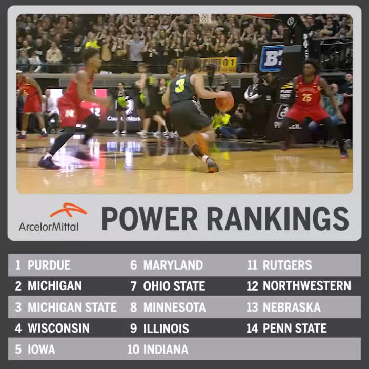 As the B1G title race heats up, so do @BTNJonCrispin's Power Rankings. Any objections?  Holding steady: Top 4 Biggest riser: @IlliniMBB  BTN x @ArcelorMittalUS