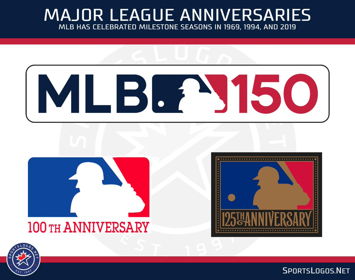 e22c07f70 ... patches in 1969 (100th) and 1994 (125th) Details here:  http://news.sportslogos.net/2019/02/12/mlb-150-all-30-mlb-teams-to-wear -jersey-patch-in-2019/ ...