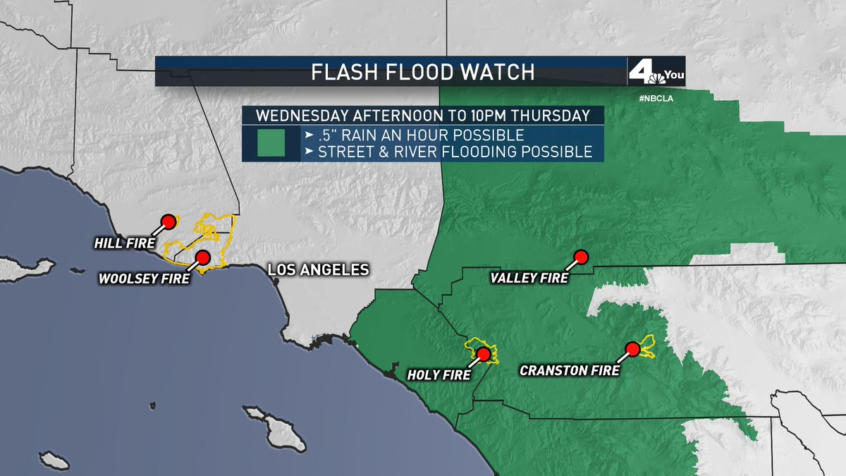 Flash flood watch goes into effect Wednesday afternoon lasting through Thursday night. Burn scar, street flooding and rivers flooding are all possible. #NBCLA<br>http://pic.twitter.com/HuhspnuwBc