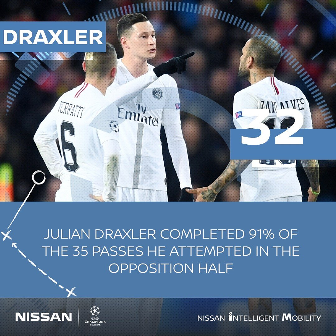 """Julian Draxler's precise passing steering Paris Saint-Germain to a big win tonight. Stable📡  #MUNPSG #UCL #InnovateYourGame🧠⚽"