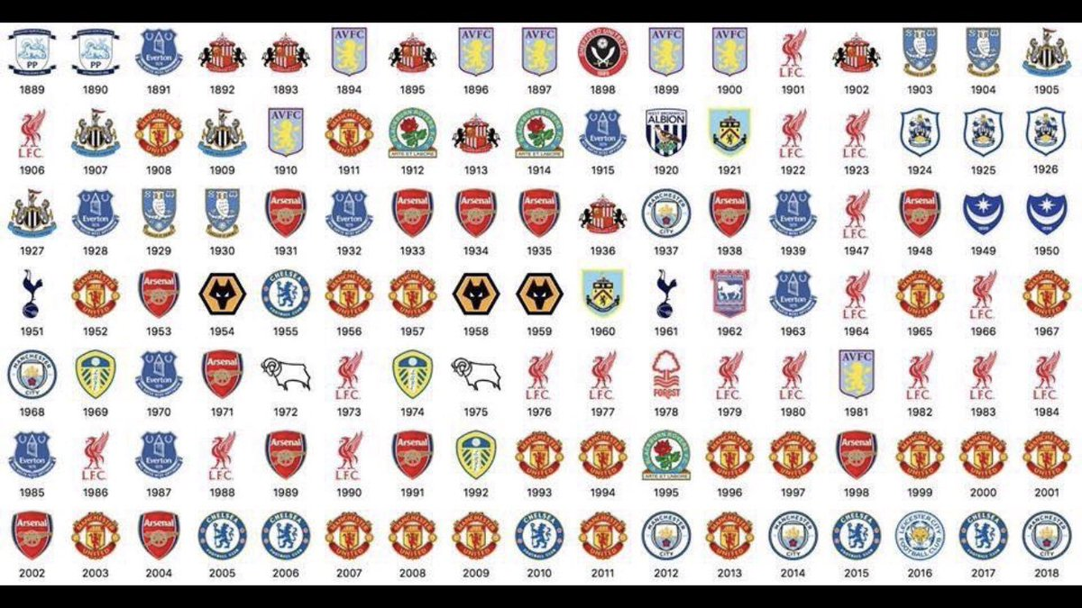 Retweet if you can see your club