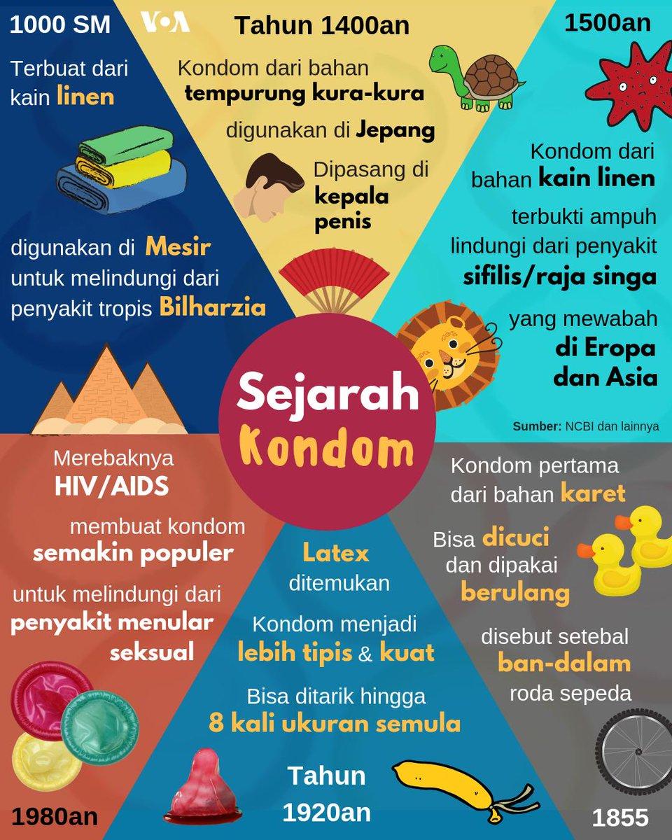 Voa Indonesia Op Twitter Mengaitkan Hari Valentine Dengan