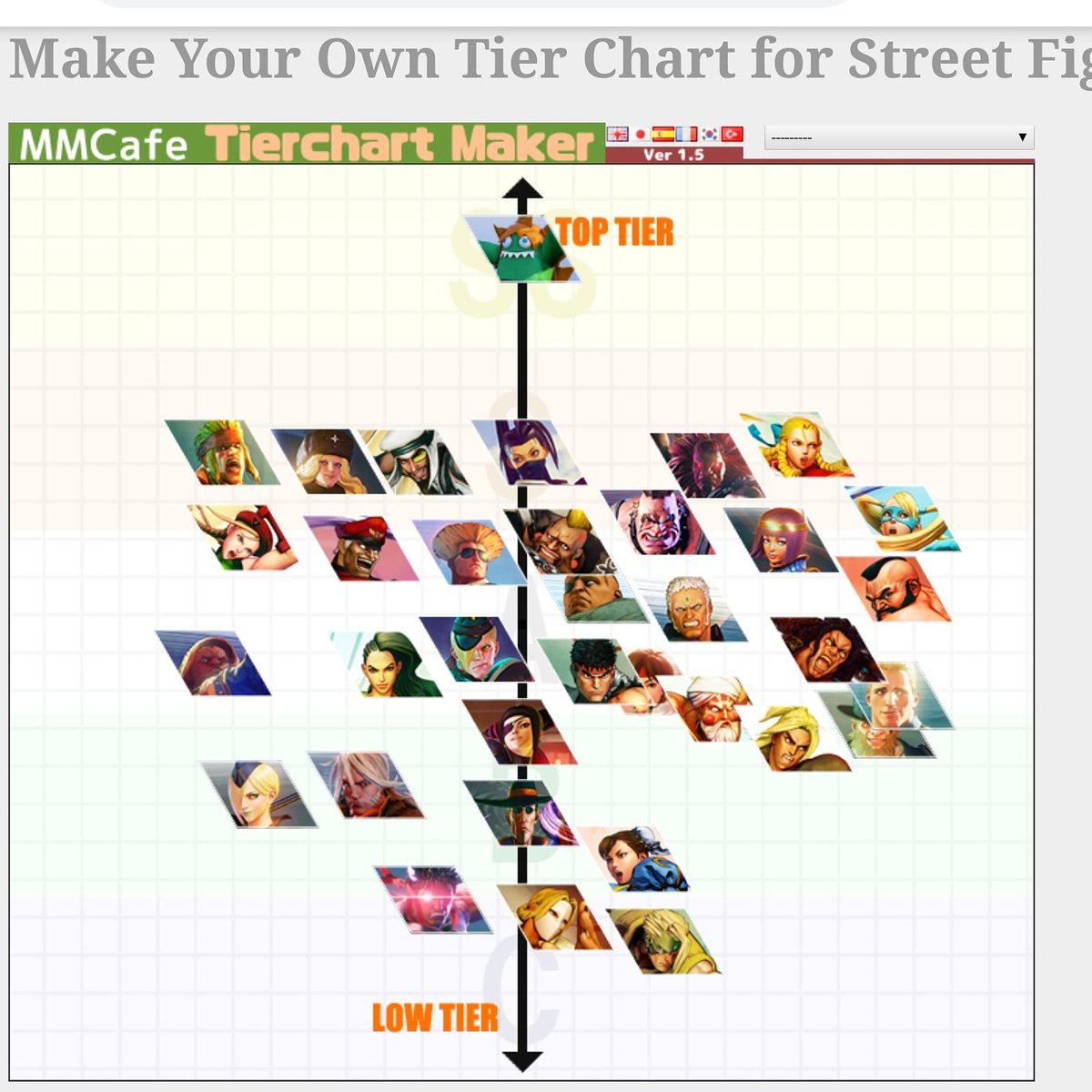 Sfv tier list maker | Making SFV Tier List? : StreetFighter  2019-06-03