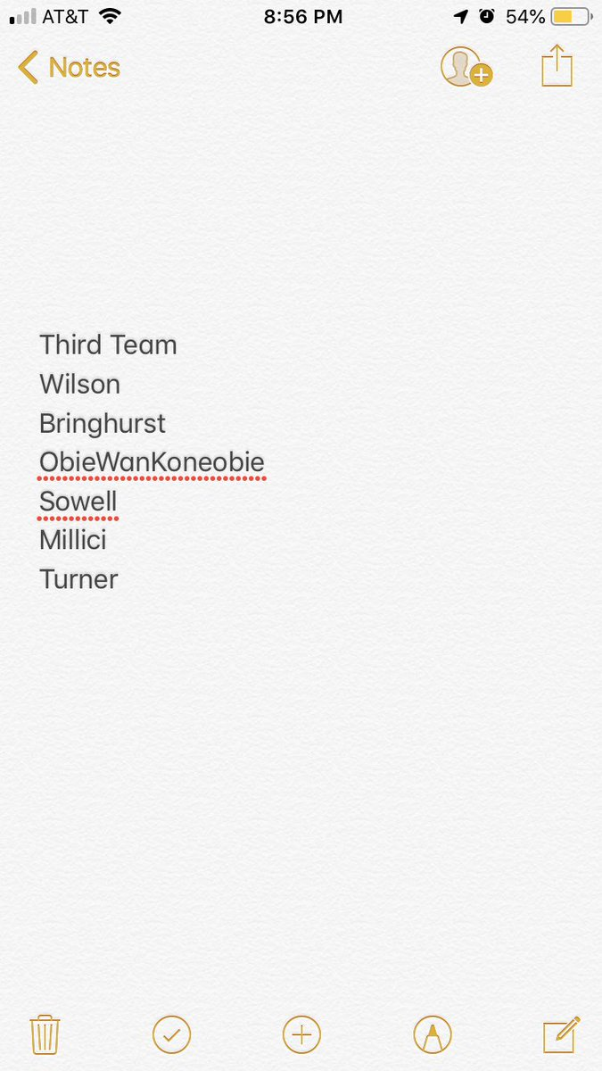 Third team All Cyo Selections