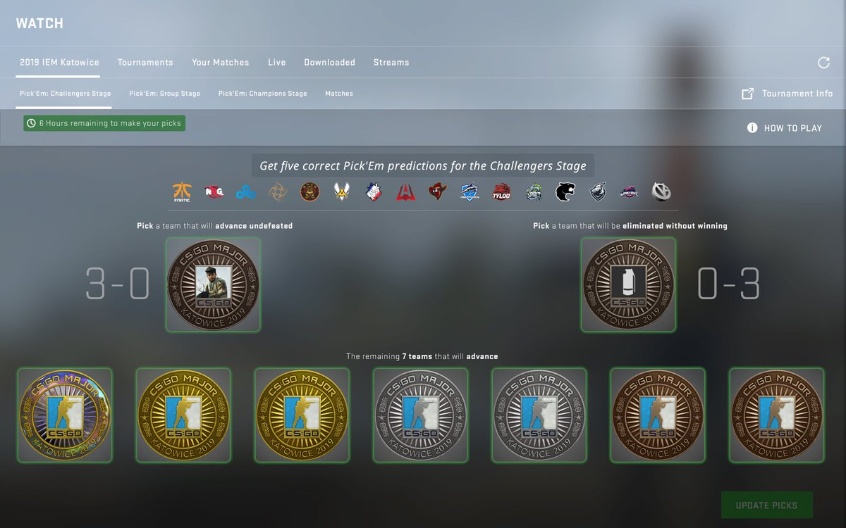 Only 6 hours left to lock in your picks for the Pick'Em Challenger's Stage! If you don't have one yet, the Viewer Pass is required to make picks. More in today's Blog Post: https://blog.counter-strike.net/index.php/2019/02/22984/…