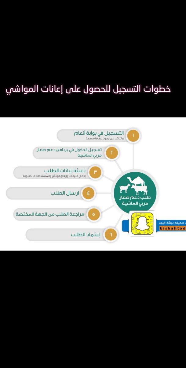 Agriculture Blog رقم دعم مربي المواشي