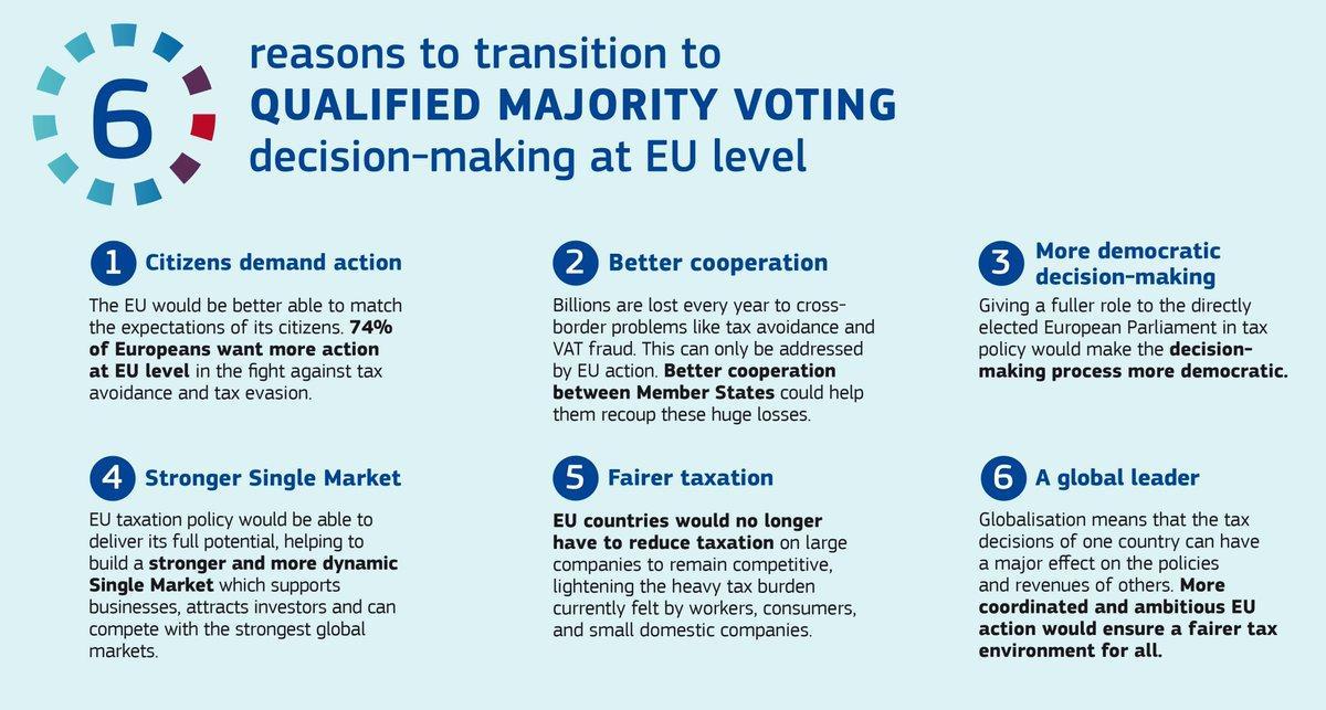 EU Tax & Customs 🇪🇺 (@EU_Taxud)   Twitter