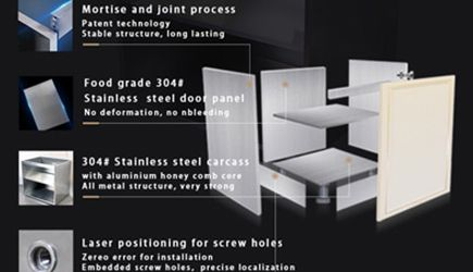 How To Tell The Difference Between Stainless Steel Kitchen Cabinets # Stainless,#steel,#kitchen,#cabinets ...