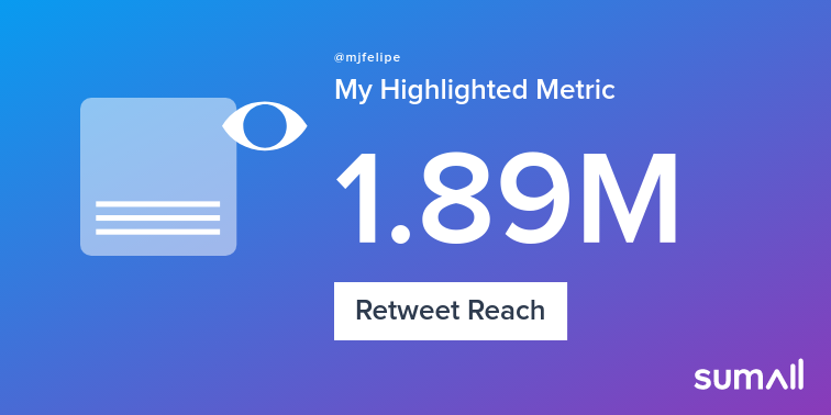 My week on Twitter 🎉: 48 Mentions, 1.32K Mention Reach, 7.98K Likes, 1.26K Retweets, 36 Replies. See yours with  https://t.co/OBAa2jwWfA