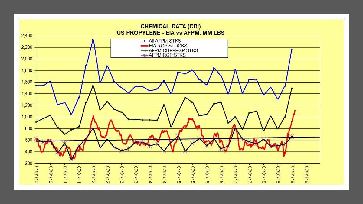 Chemical Data (CDI) (@ChemicalDataCDI) | Twitter