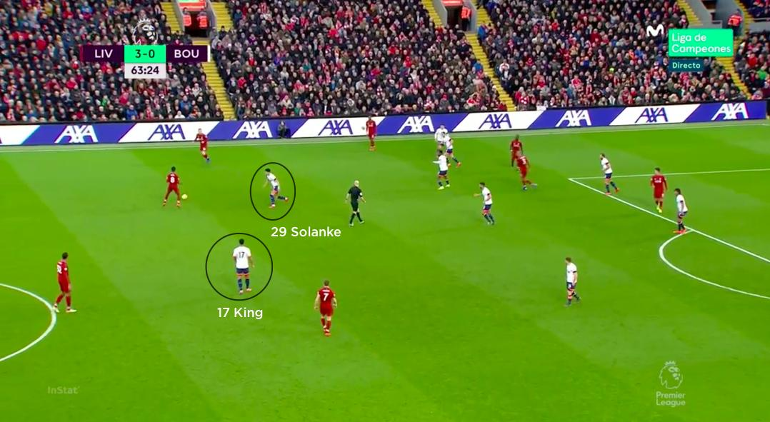 Having Solanke higher up with King gave the Cherries an extra man to break with should they regain possession and get on the counter-attack. #LIVBOU