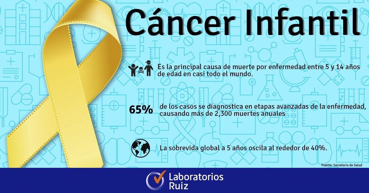 Que es el cancer infantil oms - printreoale.ro