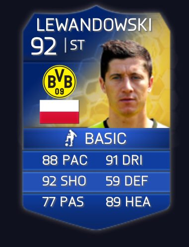 TB to @lewy_official #FIFA14TOTS card