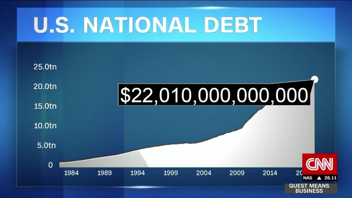 The US national debt has topped $22 trillion for the first time, including a $1 trillion spike in just the last 11 months. https://cnn.it/2S1o70e     Here's what to know about that figure: https://cnn.it/2thNNvM