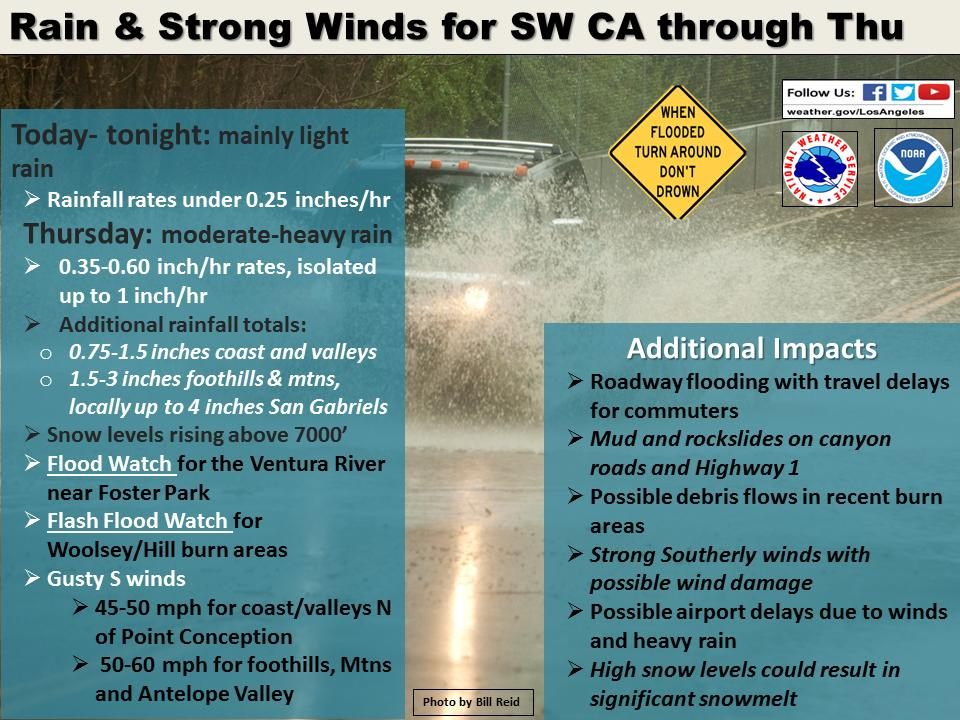 Mainly light rain through tonight, then potential for heavy rain on Thursday. Flood Watch for the Ventura River at Foster Park, and Flash Flood Watch for Woolsey/Hill Burn areas. #CAwx #SoCal #LArain #LAwind<br>http://pic.twitter.com/G1BaDpCyxW