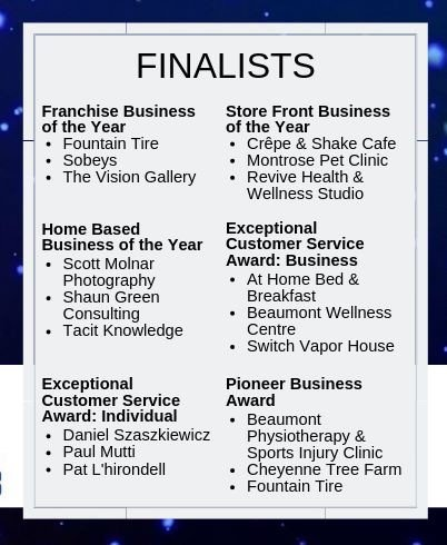 Congratulations to the @BeaumontCofC 2019 Finalists! Awards will be announced at the Gala on February 23rd! #investinbeaumont