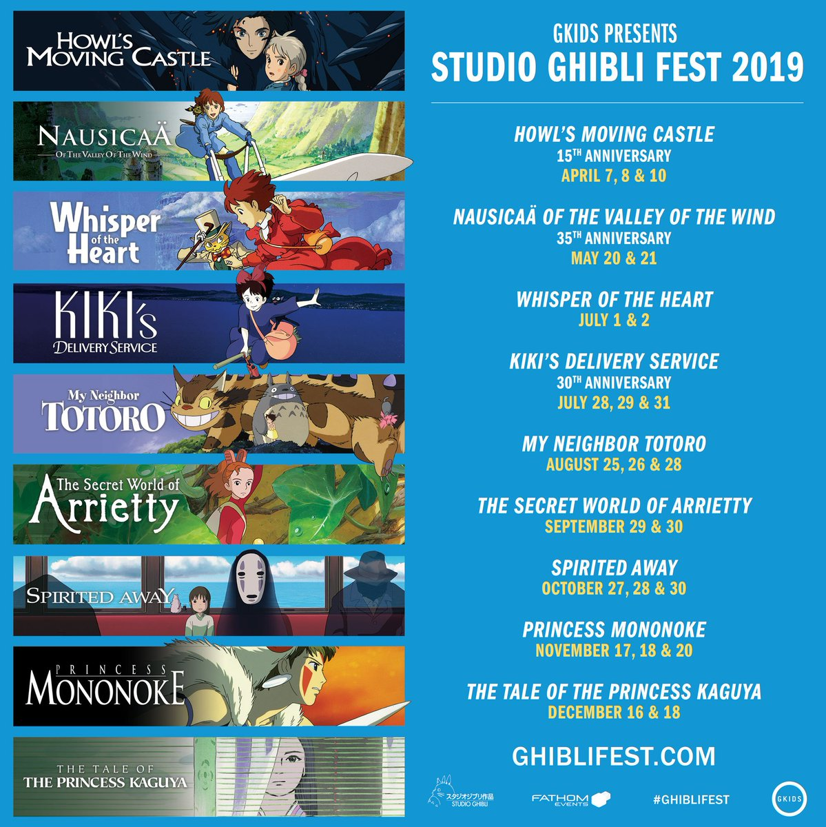✨STUDIO GHIBLI FEST IS BACK!✨ Studio #Ghibli Fest 2019 will bring 9 beloved films into select theaters nationwide from April to December in both English and Japanese versions.   Mark your calendars! Tickets go on sale on 3/7. http://GhibliFest.com #GhibliFest #StudioGhibli